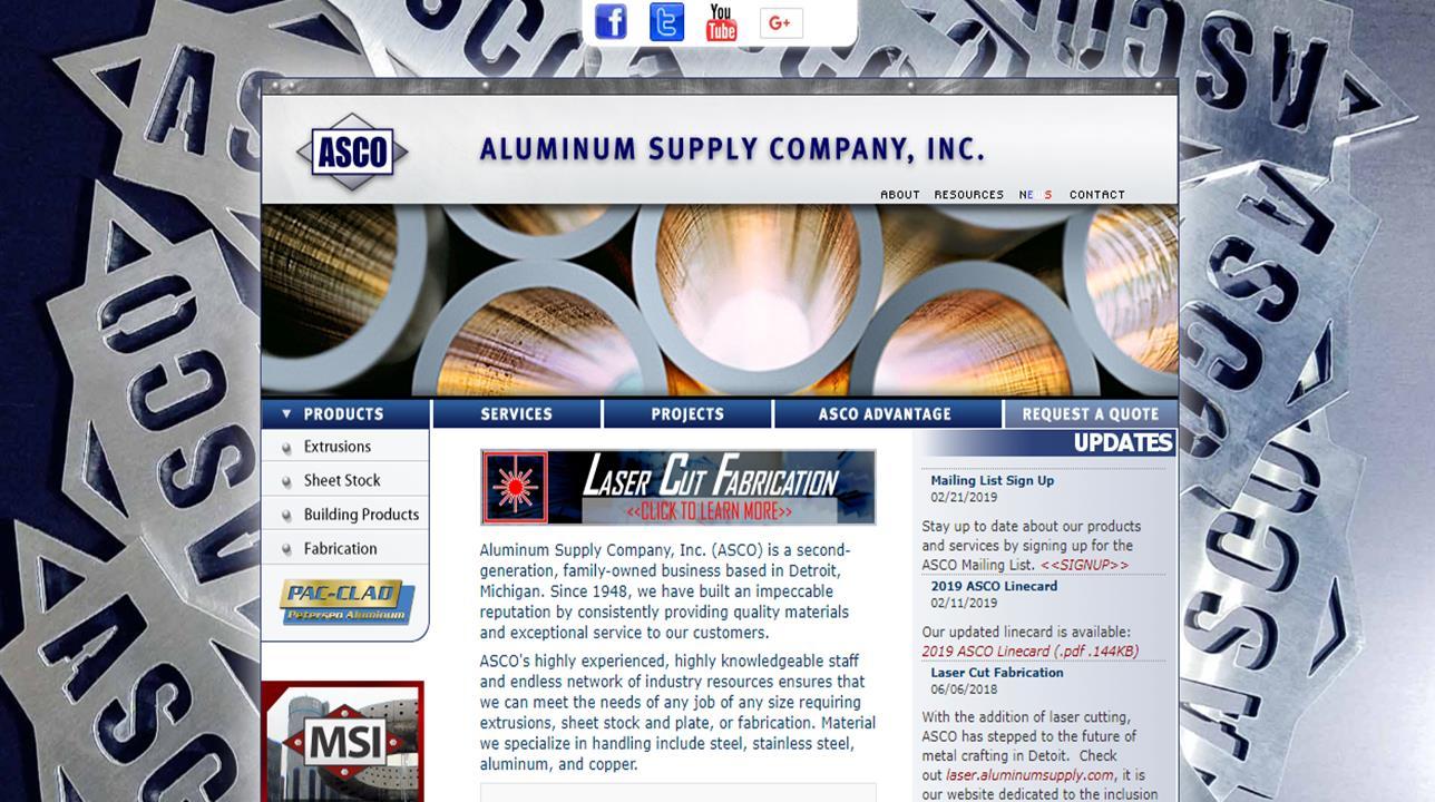 Aluminum Supply Company, Inc.
